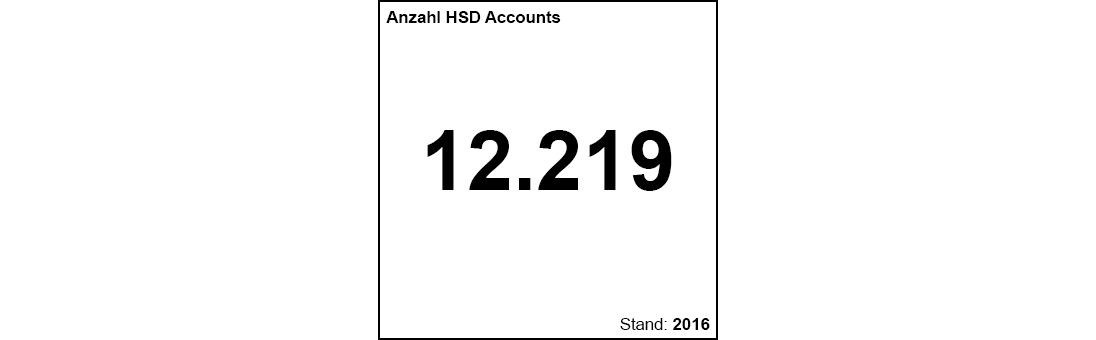 HSD Account Statistik